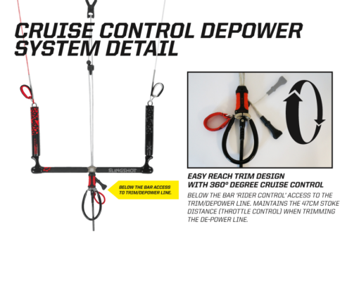 2014 Slingshot RPM - 50% off (complete with bar, lines and bag)