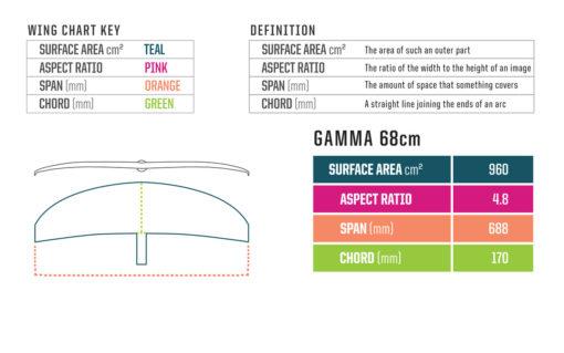 Slingshot-Gamma-68cm-carbon-wing