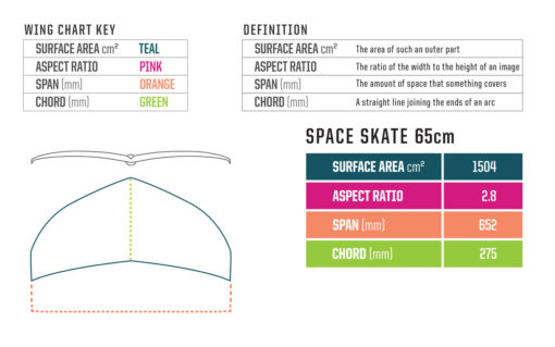 slingshot-space-skate-65cm-carbon-foil
