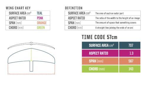 slingshot-time-code-57cm-carbon-wing