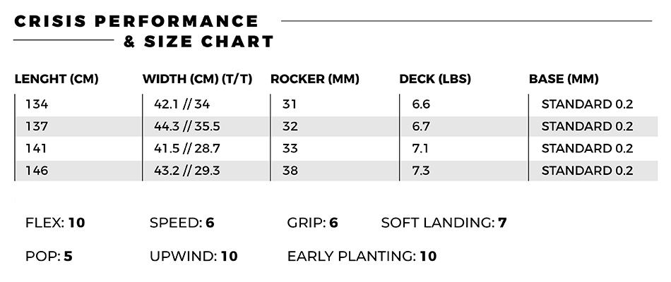 2019_SS_CRISIS_perfromance-chart